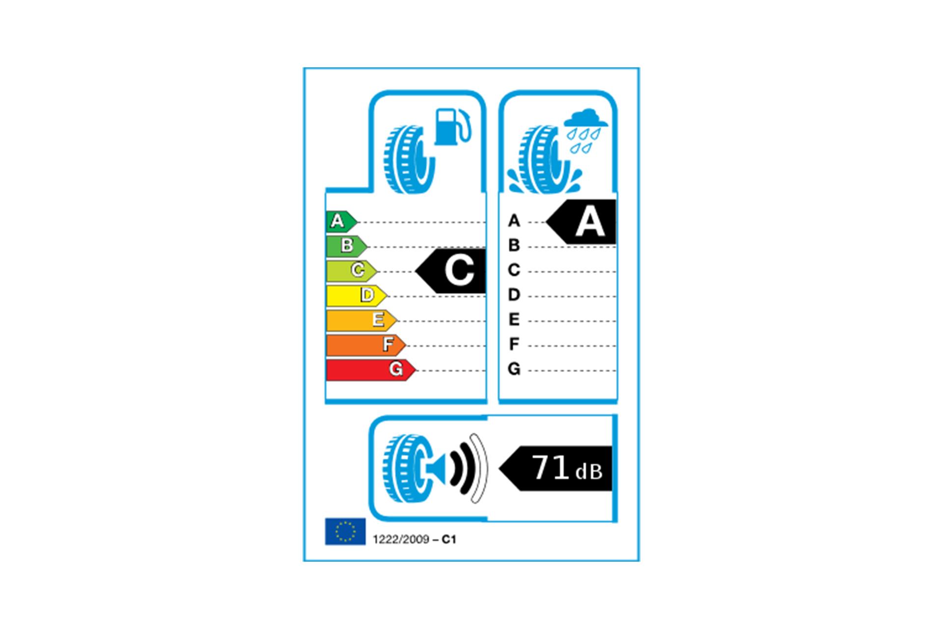 Foto: EU-Reifenlabel für Michelin Pilot Sport 3 245/45 R 19 102 Y und Michelin Pilot Super Sport 265/35 ZR 21 102 Y und Michelin Pilot Sport 4S 265/35 ZR 21 101 Y