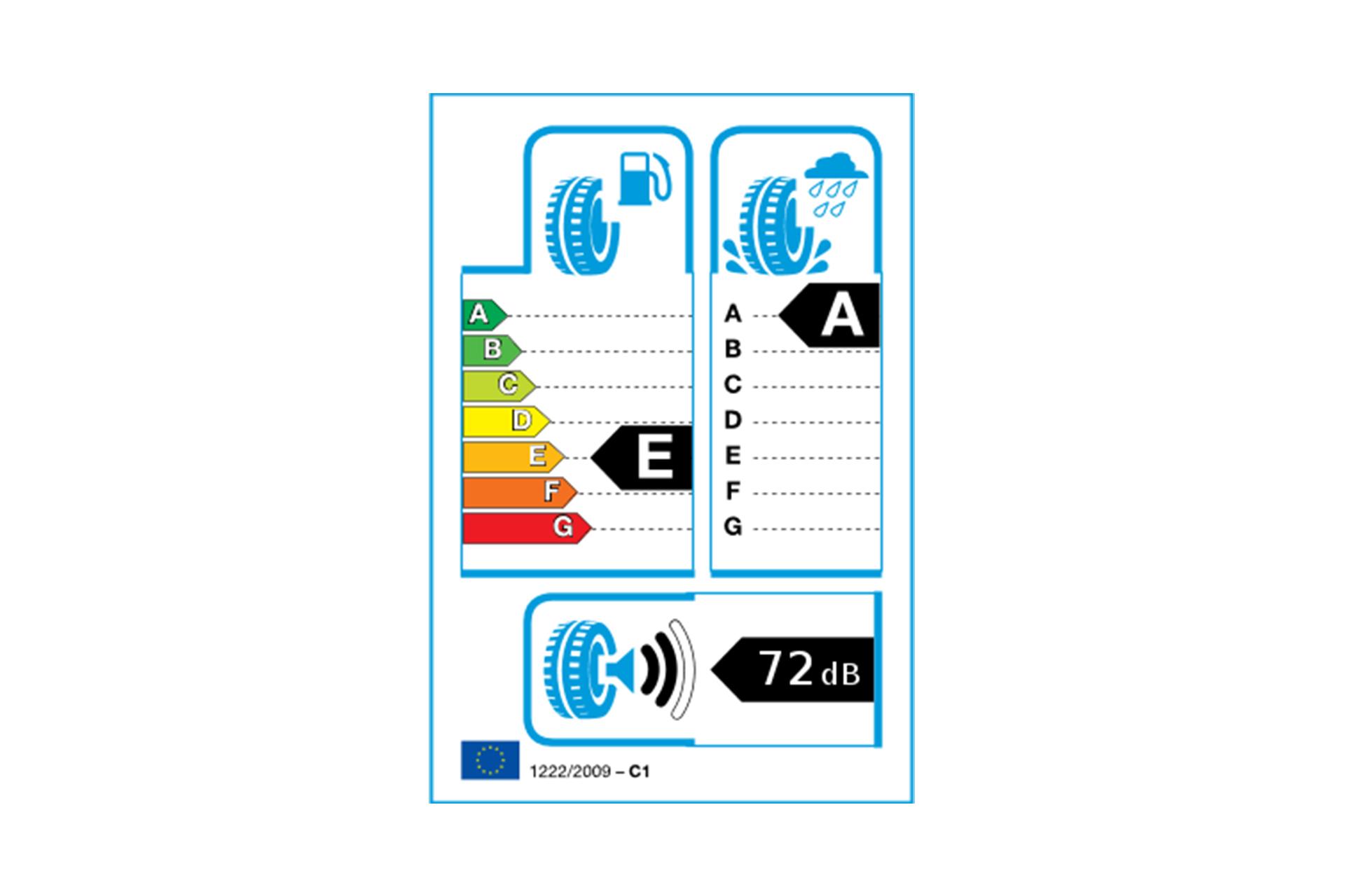 Foto: EU-Reifenlabel für Michelin Pilot Sport 4S 235/35 ZR 20 96 Y