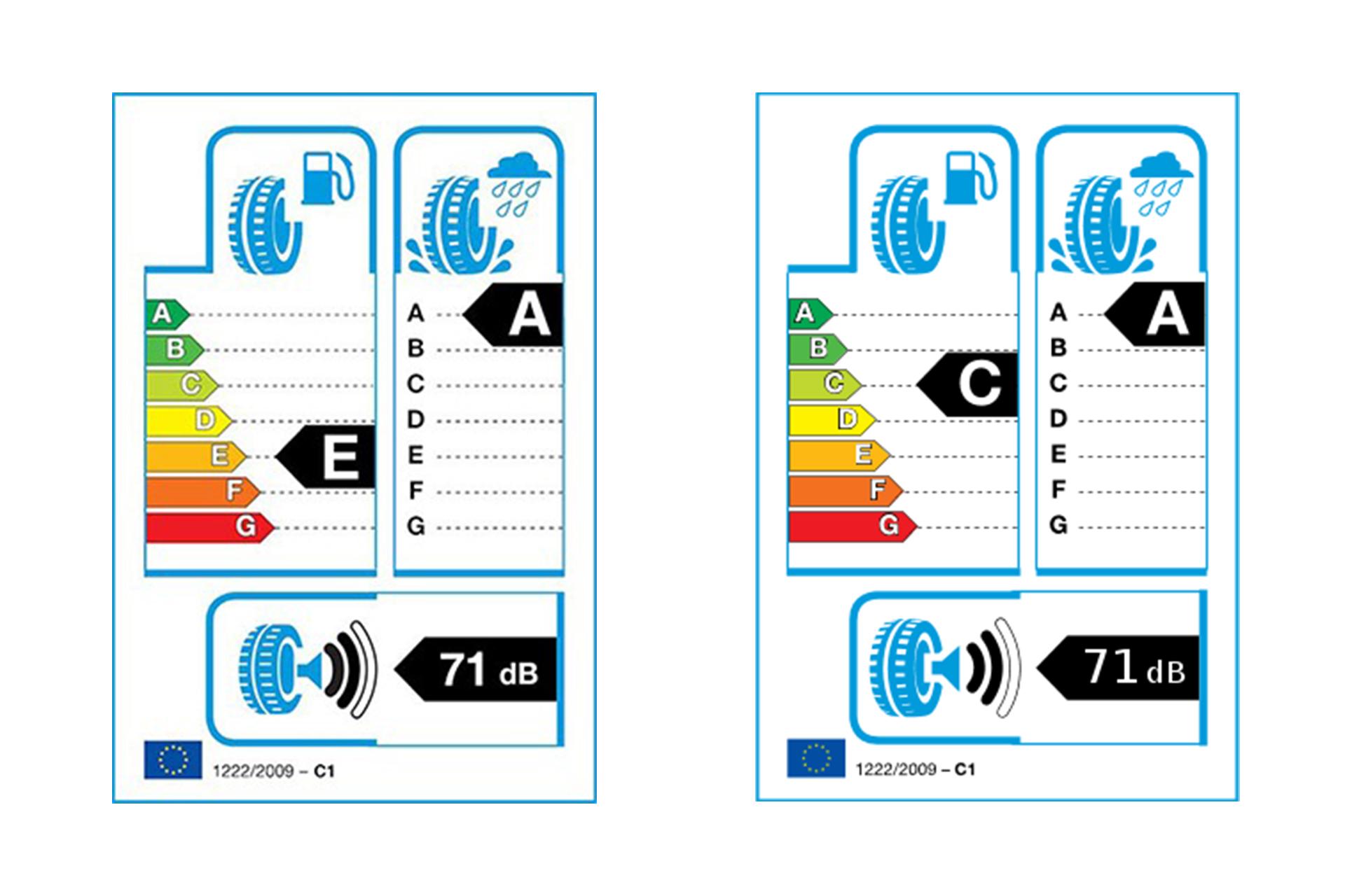 Foto: EU-Reifenlabel für Michelin Pilot Super Sport 245/35 ZR 21 96 Y und Michelin Pilot Super Sport 265/35 ZR 21 102 Y