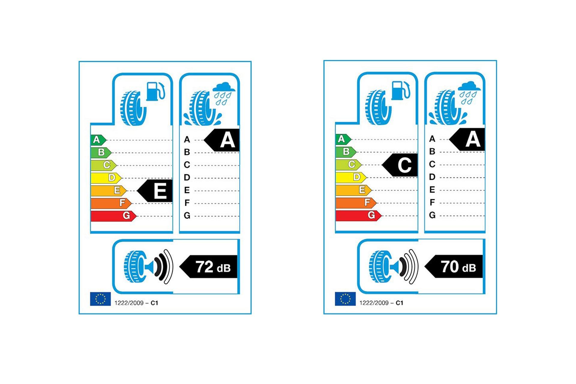 Foto: EU-Reifenlabel für Conti Sport Contact 5P 245/35 ZR21 96 Y und Michelin Pilot Sport PS2 265/35 ZR21 101 Y