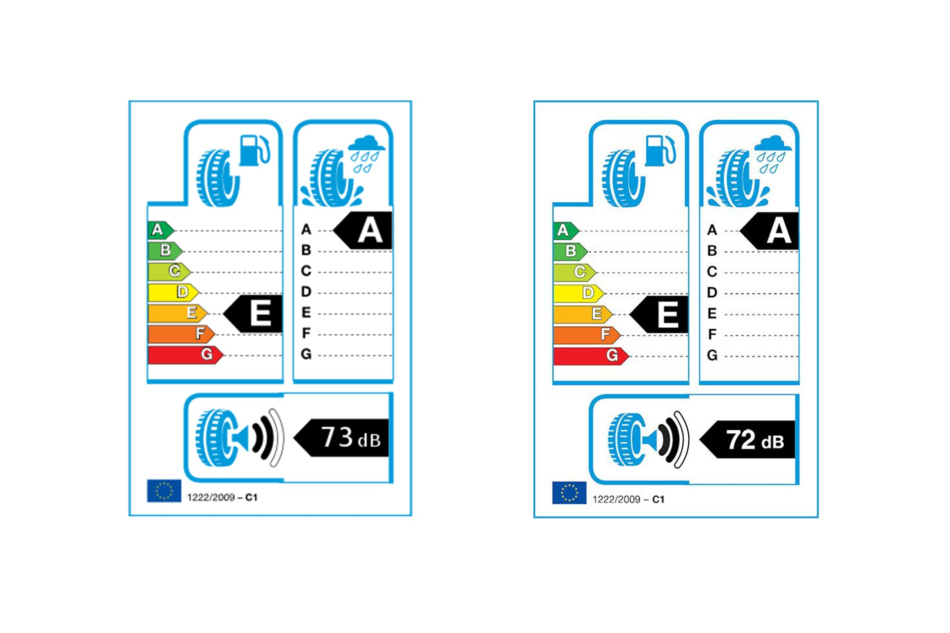 Foto: EU-Reifenlabel für Continental ContiSportContact 5P 265/35 ZR21 101Y und Continental ContiSportContact 5P 245/35 ZR21 96Y